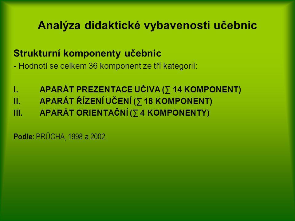 Strukturní komponenty učebnic - Hodnotí se celkem 36 komponent ze tří kategorií: I.APARÁT PREZENTACE UČIVA (∑ 14 KOMPONENT) II.APARÁT ŘÍZENÍ UČENÍ (∑ 18 KOMPONENT) III.APARÁT ORIENTAČNÍ (∑ 4 KOMPONENTY) Podle: PRŮCHA, 1998 a 2002.