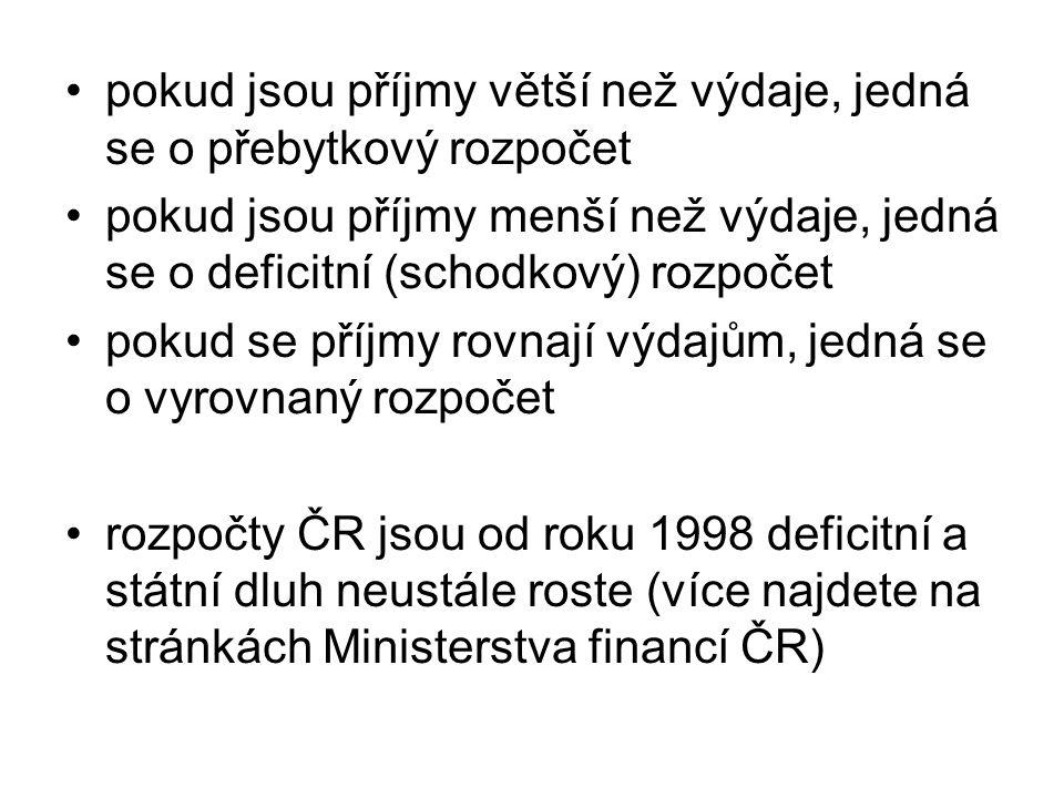 pokud jsou příjmy větší než výdaje, jedná se o přebytkový rozpočet pokud jsou příjmy menší než výdaje, jedná se o deficitní (schodkový) rozpočet pokud se příjmy rovnají výdajům, jedná se o vyrovnaný rozpočet rozpočty ČR jsou od roku 1998 deficitní a státní dluh neustále roste (více najdete na stránkách Ministerstva financí ČR)