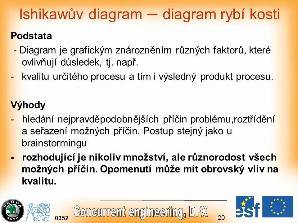 20 0352 Ishikawův diagram – diagram rybí kosti Podstata - Diagram je grafickým znározněním různých faktorů, které ovlivňují důsledek, tj.