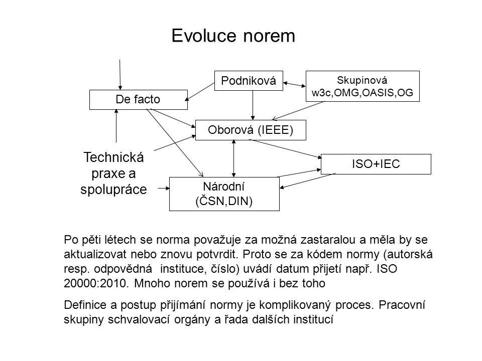 Evoluce norem Podniková De facto Oborová (IEEE) Národní (ČSN,DIN) ISO+IEC Po pěti létech se norma považuje za možná zastaralou a měla by se aktualizovat nebo znovu potvrdit.