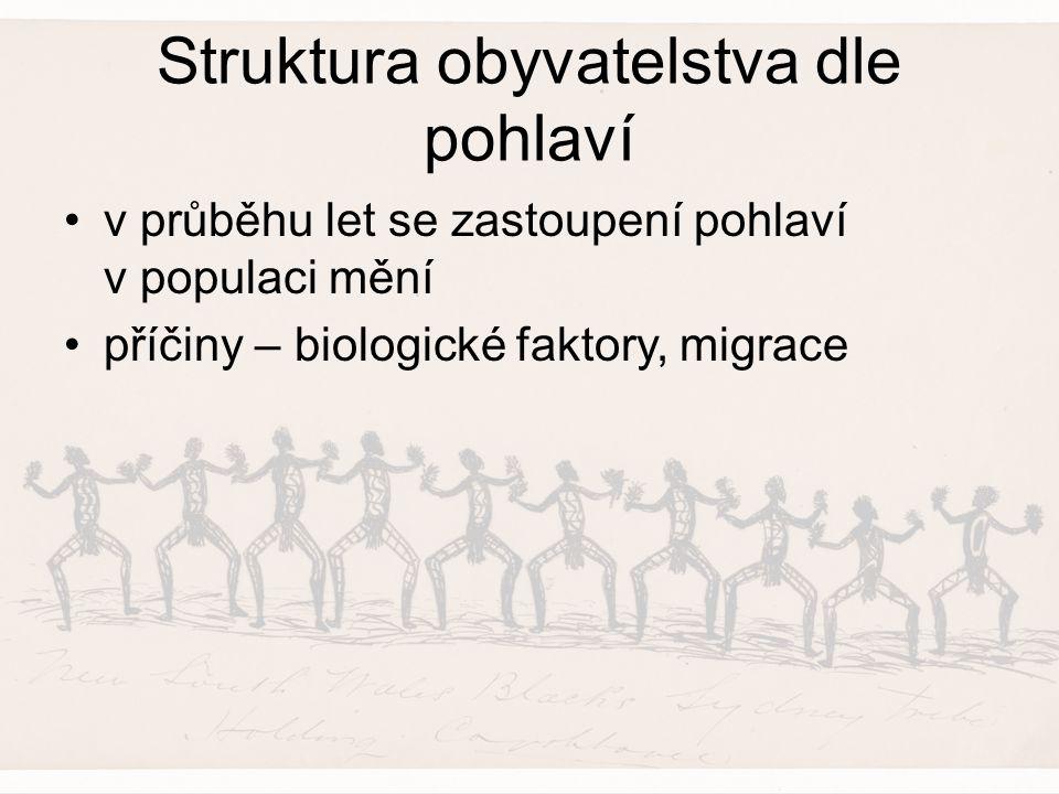 Struktura obyvatelstva dle pohlaví v průběhu let se zastoupení pohlaví v populaci mění příčiny – biologické faktory, migrace