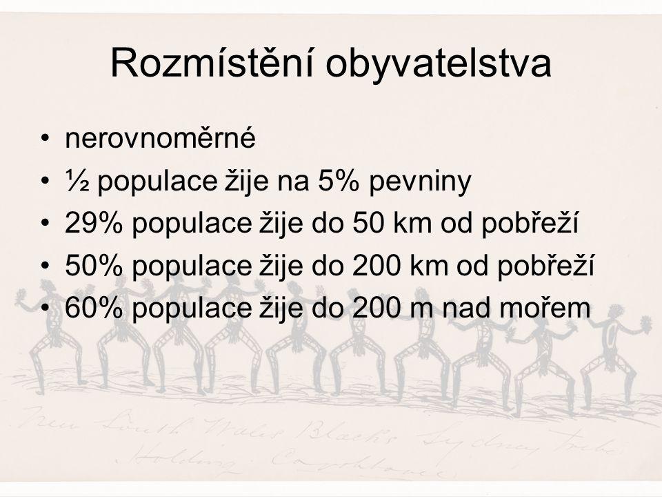Rozmístění obyvatelstva nerovnoměrné ½ populace žije na 5% pevniny 29% populace žije do 50 km od pobřeží 50% populace žije do 200 km od pobřeží 60% po