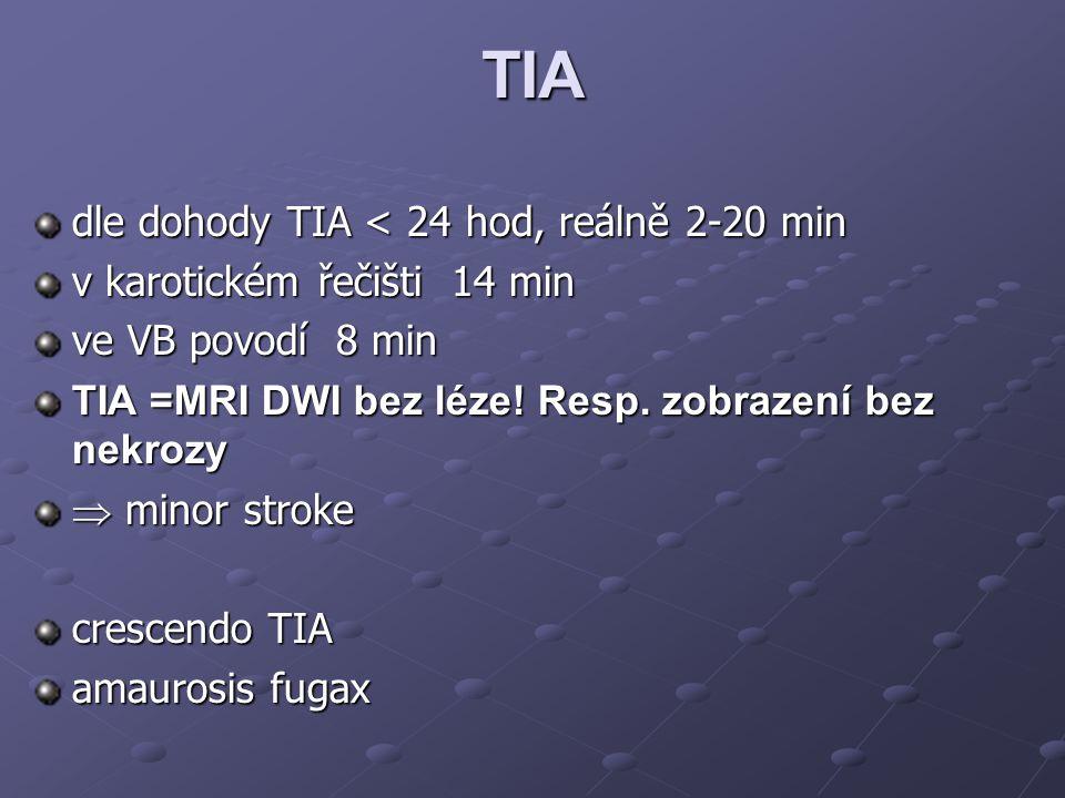 TIA dle dohody TIA < 24 hod, reálně 2-20 min v karotickém řečišti 14 min ve VB povodí 8 min TIA =MRI DWI bez léze! Resp. zobrazení bez nekrozy  minor