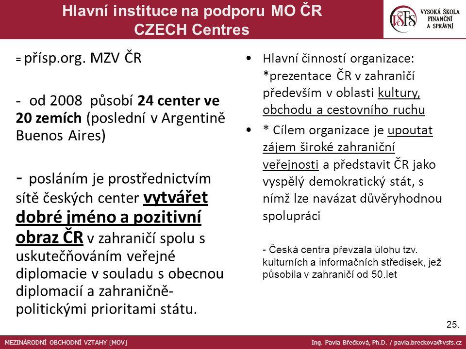 25. Hlavní instituce na podporu MO ČR CZECH Centres = přísp.org. MZV ČR - od 2008 působí 24 center ve 20 zemích (poslední v Argentině Buenos Aires) -