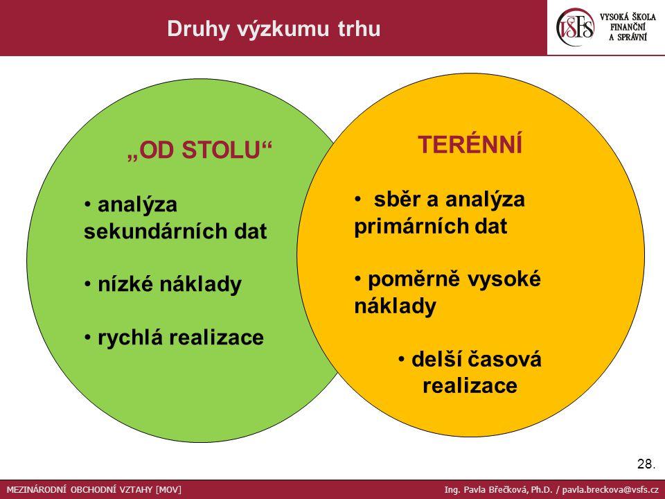 """28. Druhy výzkumu trhu """"OD STOLU"""" analýza sekundárních dat nízké náklady rychlá realizace TERÉNNÍ sběr a analýza primárních dat poměrně vysoké náklady"""