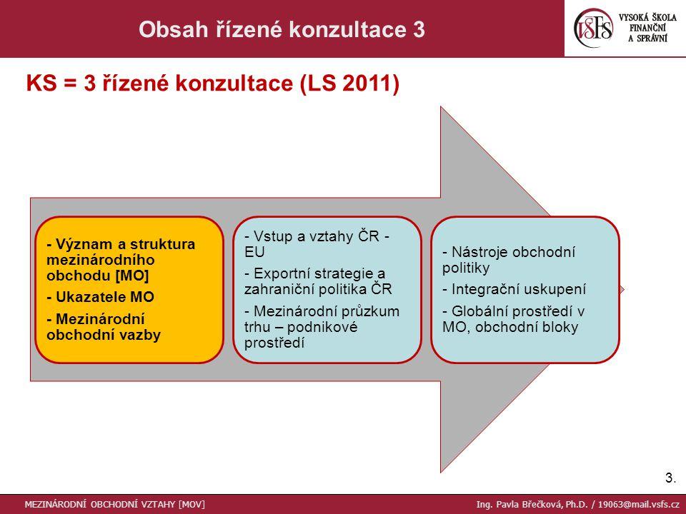 3.3. Obsah řízené konzultace 3 MEZINÁRODNÍ OBCHODNÍ VZTAHY [MOV] Ing. Pavla Břečková, Ph.D. / 19063@mail.vsfs.cz - Význam a struktura mezinárodního ob