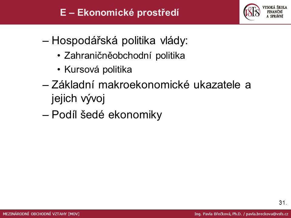 31. E – Ekonomické prostředí –Hospodářská politika vlády: Zahraničněobchodní politika Kursová politika –Základní makroekonomické ukazatele a jejich vý