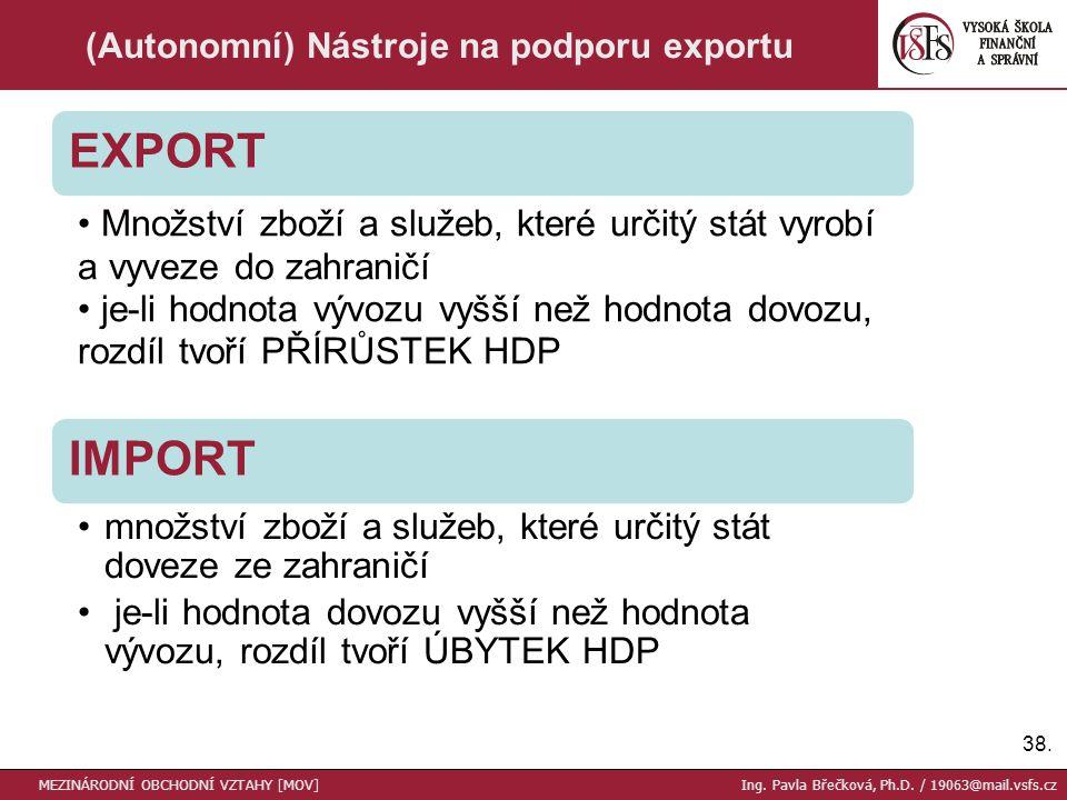 38. (Autonomní) Nástroje na podporu exportu MEZINÁRODNÍ OBCHODNÍ VZTAHY [MOV] Ing. Pavla Břečková, Ph.D. / 19063@mail.vsfs.cz EXPORT Množství zboží a
