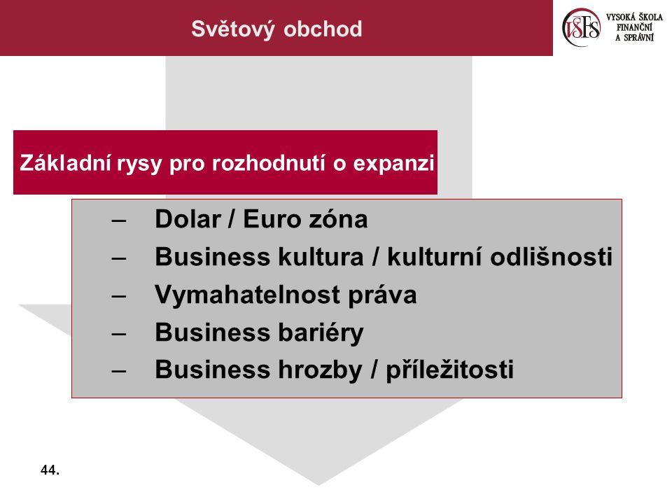 Základní rysy pro rozhodnutí o expanzi – Dolar / Euro zóna – Business kultura / kulturní odlišnosti – Vymahatelnost práva – Business bariéry – Busines