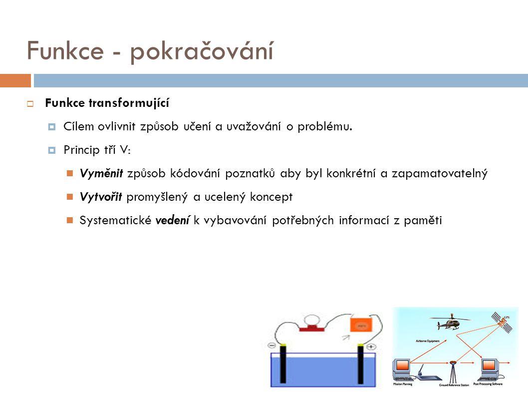 Funkce - pokračování  Funkce transformující  Cílem ovlivnit způsob učení a uvažování o problému.  Princip tří V: Vyměnit způsob kódování poznatků a