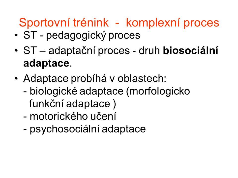 Sportovní trénink - komplexní proces ST - pedagogický proces ST – adaptační proces - druh biosociální adaptace. Adaptace probíhá v oblastech: - biolog