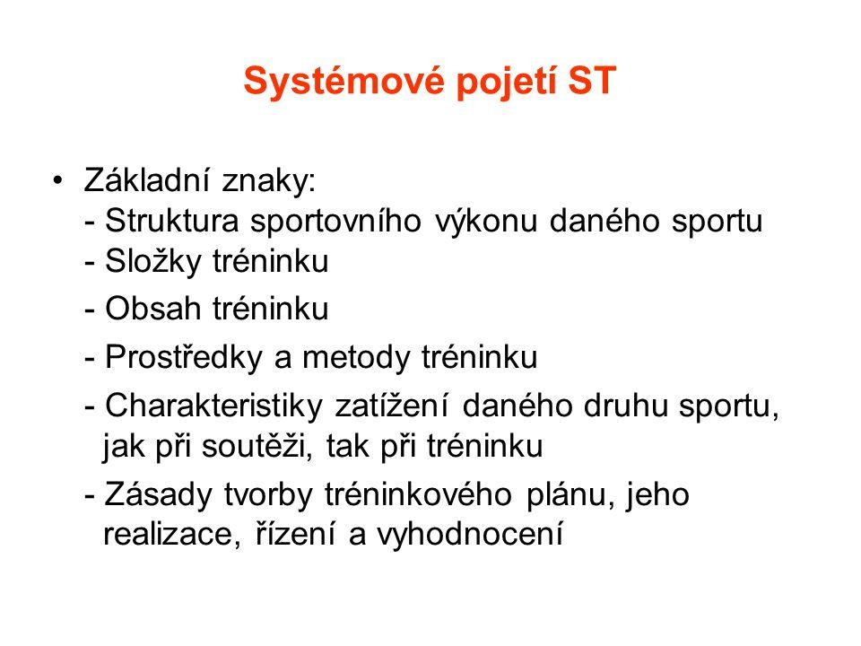 Systémové pojetí ST Základní znaky: - Struktura sportovního výkonu daného sportu - Složky tréninku - Obsah tréninku - Prostředky a metody tréninku - C
