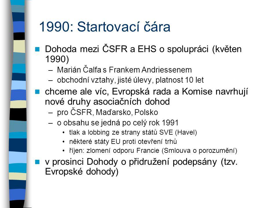 1990: Startovací čára Dohoda mezi ČSFR a EHS o spolupráci (květen 1990) –Marián Čalfa s Frankem Andriessenem –obchodní vztahy, jisté úlevy, platnost 10 let chceme ale víc, Evropská rada a Komise navrhují nové druhy asociačních dohod –pro ČSFR, Maďarsko, Polsko –o obsahu se jedná po celý rok 1991 tlak a lobbing ze strany států SVE (Havel) některé státy EU proti otevření trhů říjen: zlomení odporu Francie (Smlouva o porozumění) v prosinci Dohody o přidružení podepsány (tzv.