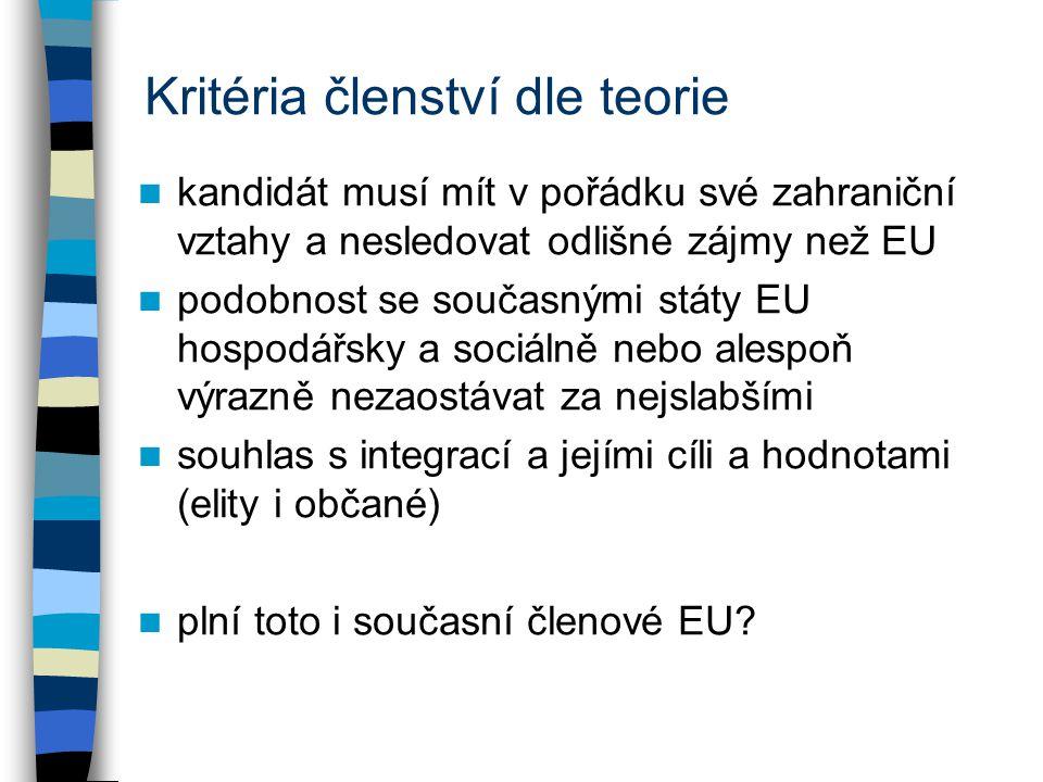 Kritéria členství dle teorie kandidát musí mít v pořádku své zahraniční vztahy a nesledovat odlišné zájmy než EU podobnost se současnými státy EU hospodářsky a sociálně nebo alespoň výrazně nezaostávat za nejslabšími souhlas s integrací a jejími cíli a hodnotami (elity i občané) plní toto i současní členové EU