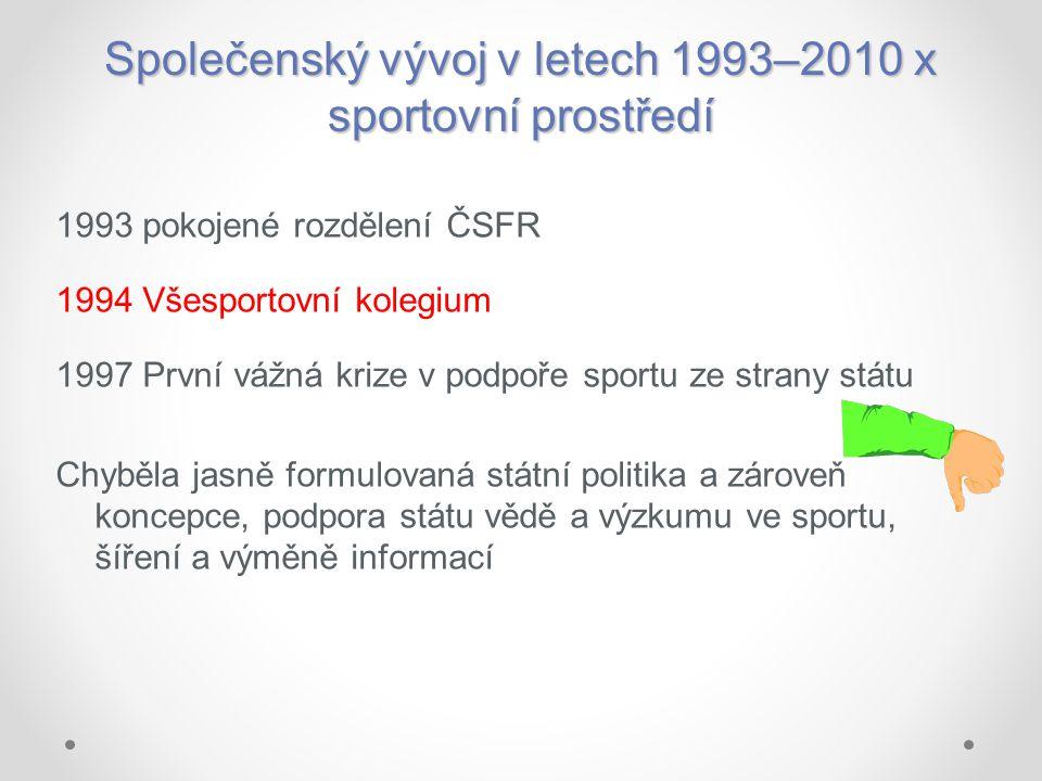 Společenský vývoj v letech 1993–2010 x sportovní prostředí 1993 pokojené rozdělení ČSFR 1994 Všesportovní kolegium 1997 První vážná krize v podpoře sp