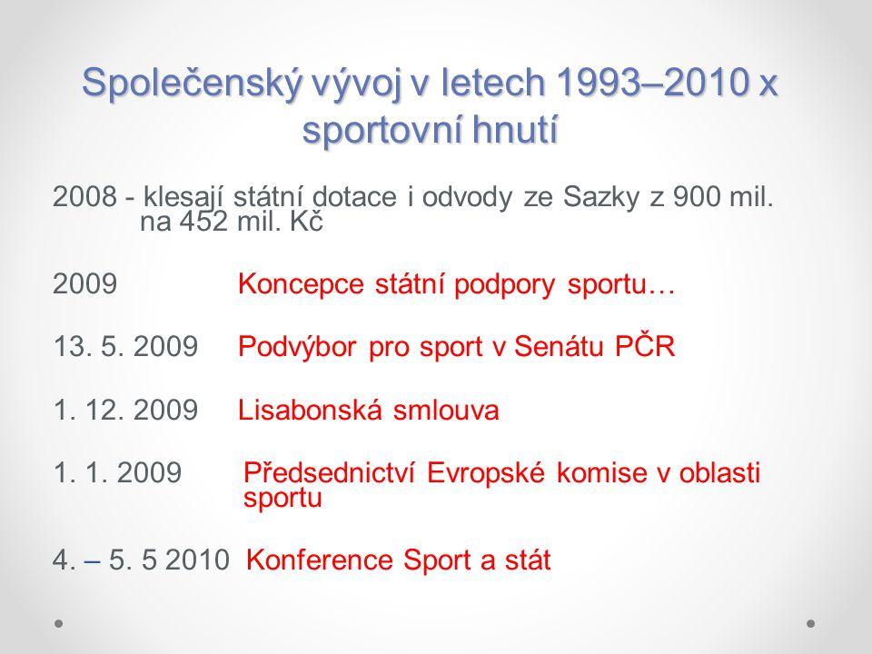 Společenský vývoj v letech 1993–2010 x sportovní hnutí 2008 - klesají státní dotace i odvody ze Sazky z 900 mil. na 452 mil. Kč 2009 Koncepce státní p