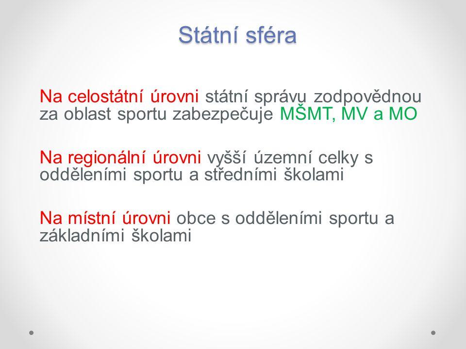 Státní sféra Na celostátní úrovni státní správu zodpovědnou za oblast sportu zabezpečuje MŠMT, MV a MO Na regionální úrovni vyšší územní celky s odděl