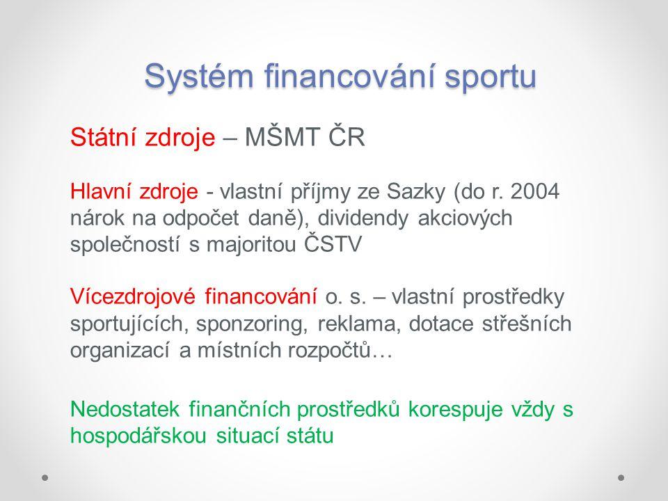 Systém financování sportu Státní zdroje – MŠMT ČR Hlavní zdroje - vlastní příjmy ze Sazky (do r. 2004 nárok na odpočet daně), dividendy akciových spol