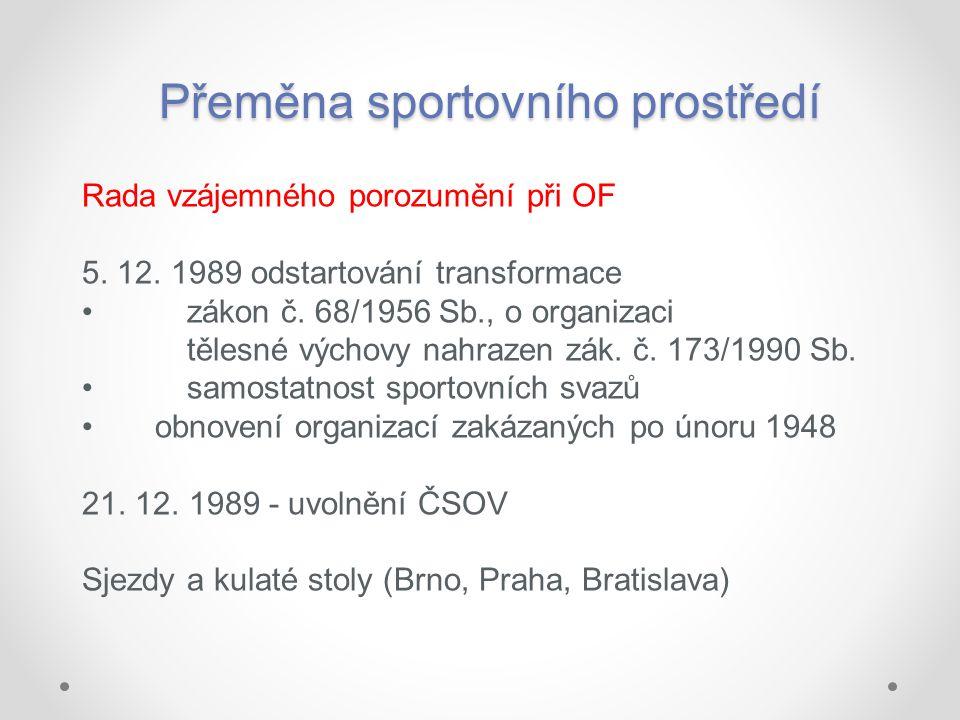 Přeměna sportovního prostředí Rada vzájemného porozumění při OF 5. 12. 1989 odstartování transformace zákon č. 68/1956 Sb., o organizaci tělesné výcho