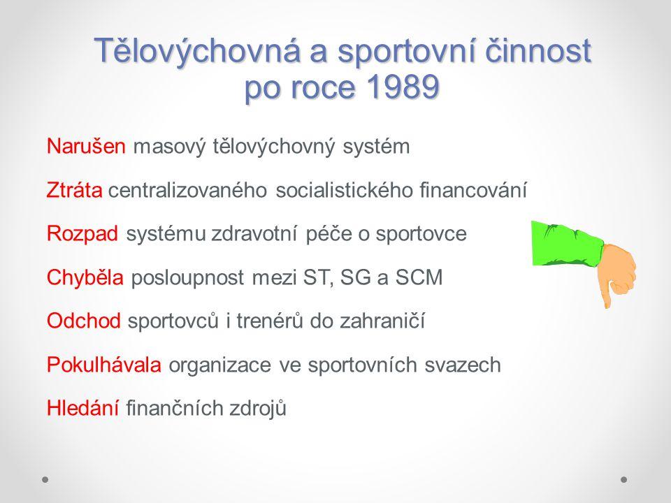 Tělovýchovná a sportovní činnost po roce 1989 Narušen masový tělovýchovný systém Ztráta centralizovaného socialistického financování Rozpad systému zd