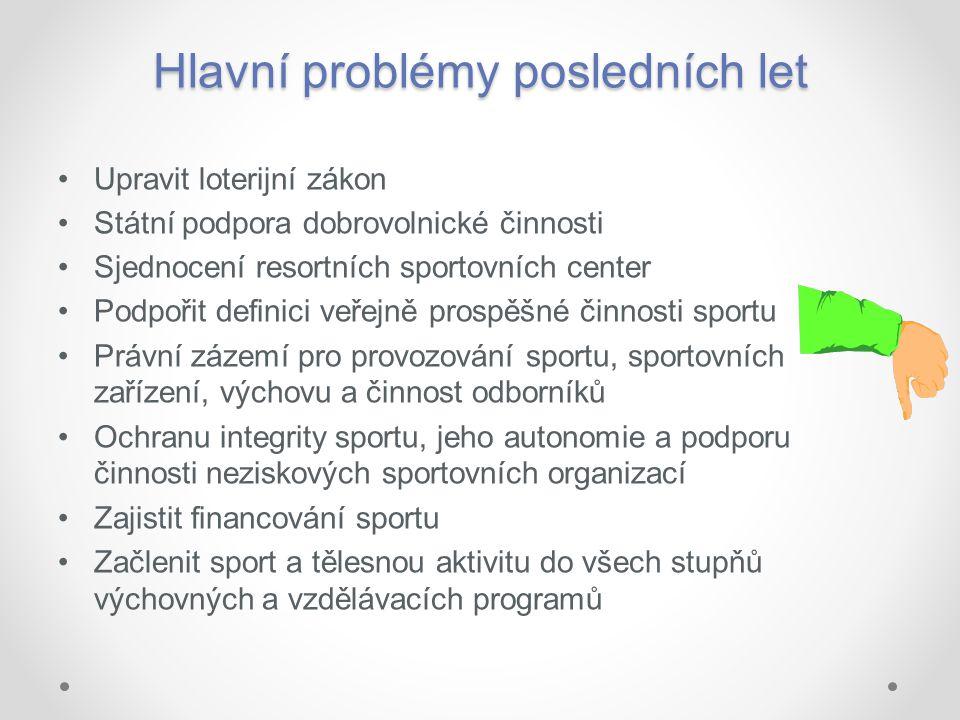 Hlavní problémy posledních let Upravit loterijní zákon Státní podpora dobrovolnické činnosti Sjednocení resortních sportovních center Podpořit definic