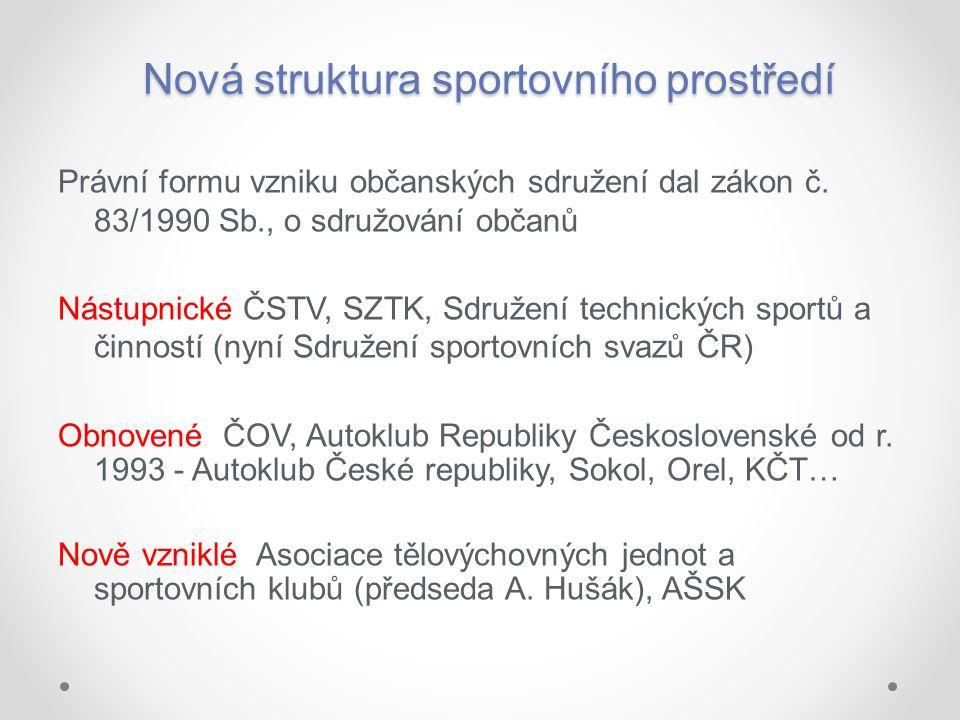 Společenský vývoj v letech 1993–2010 x sportovní hnutí 2000–2002 Reforma územněsprávního uspořádání Přesun kompetencí z centra na kraje 2002–2006 Opomíjení sportu ze strany MŠMT (již podruhé návrh na vytvoření vlastního ministerstva) 1.