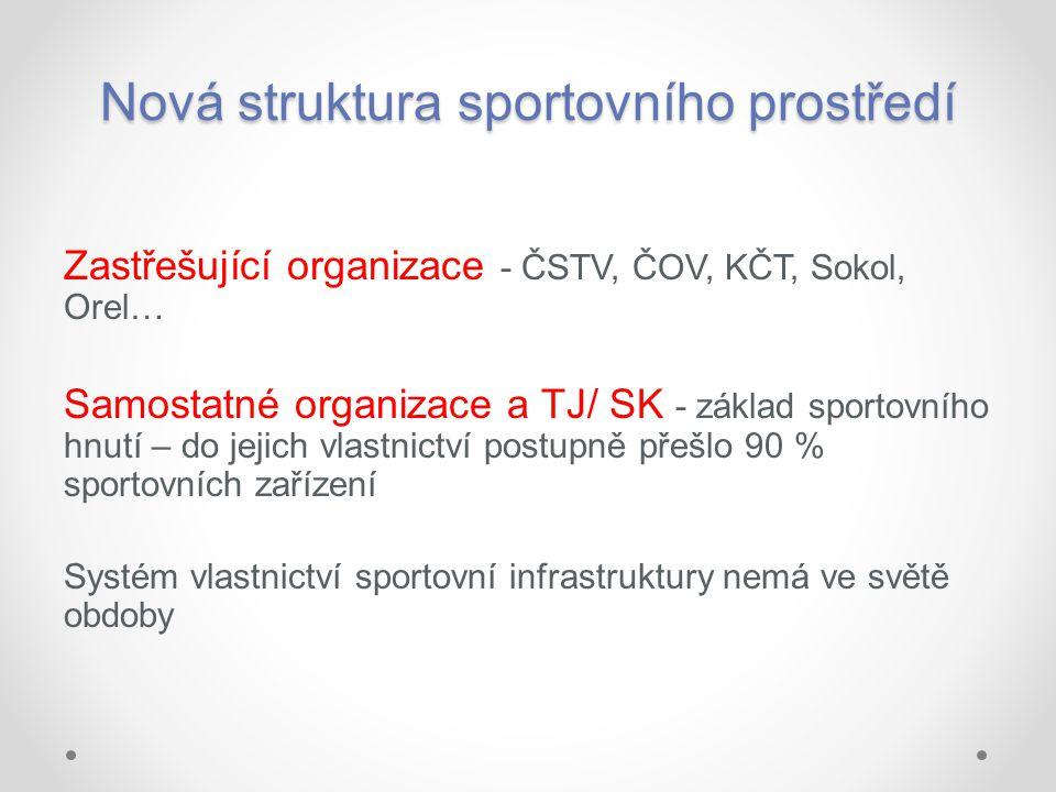 Nová struktura sportovního prostředí Zastřešující organizace - ČSTV, ČOV, KČT, Sokol, Orel… Samostatné organizace a TJ/ SK - základ sportovního hnutí