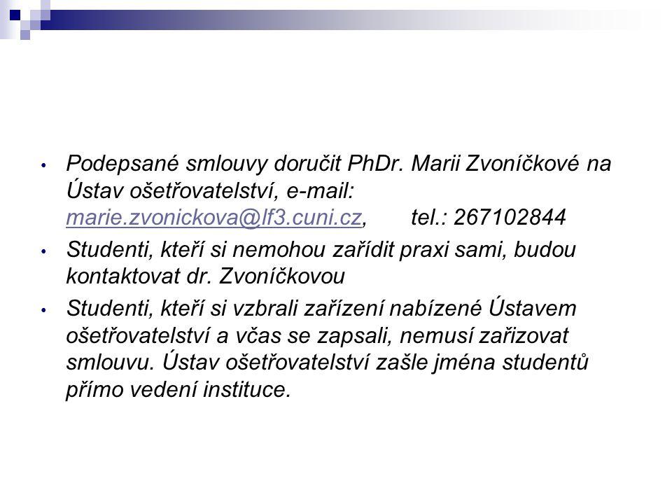 Podepsané smlouvy doručit PhDr.