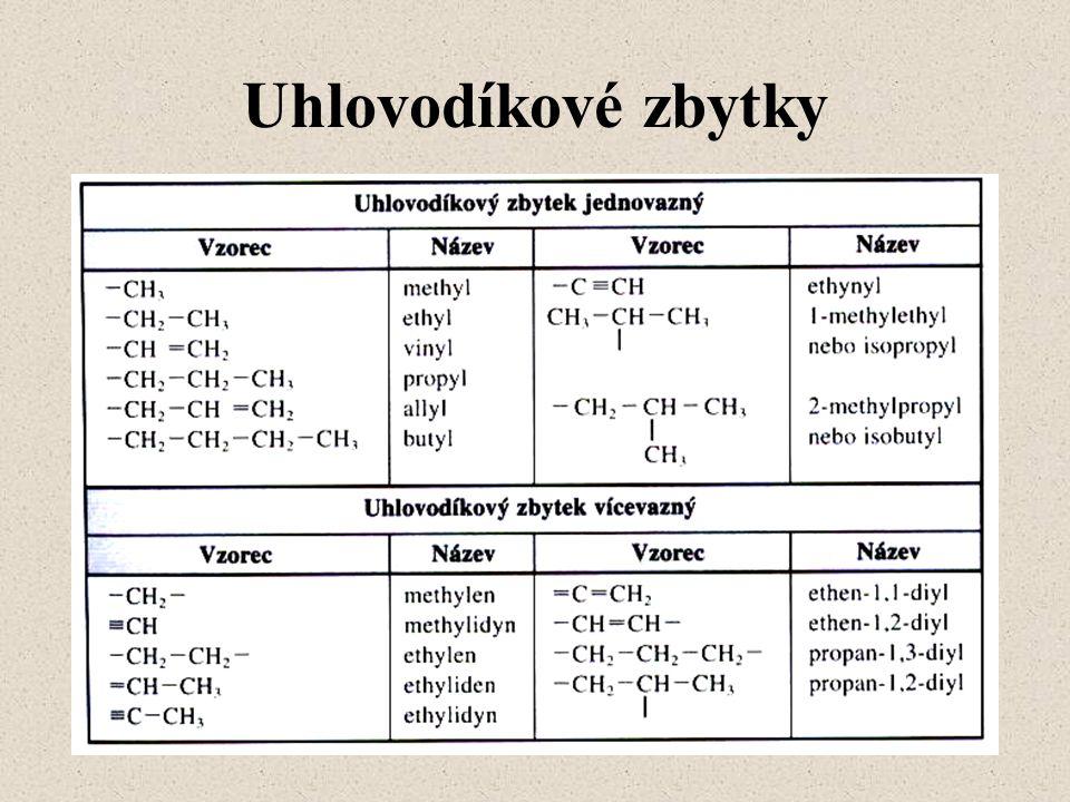 Rozvětvené alifatické uhlovodíky 1.