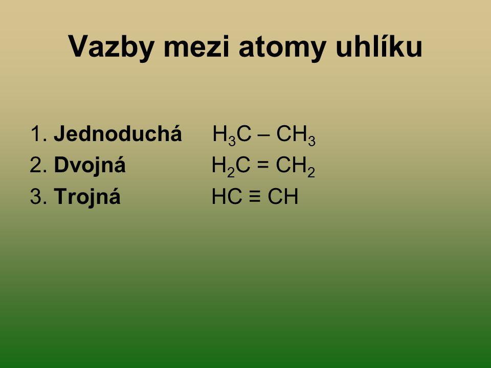 Vazby mezi atomy uhlíku 1. Jednoduchá H 3 C – CH 3 2. Dvojná H 2 C = CH 2 3. Trojná HC ≡ CH