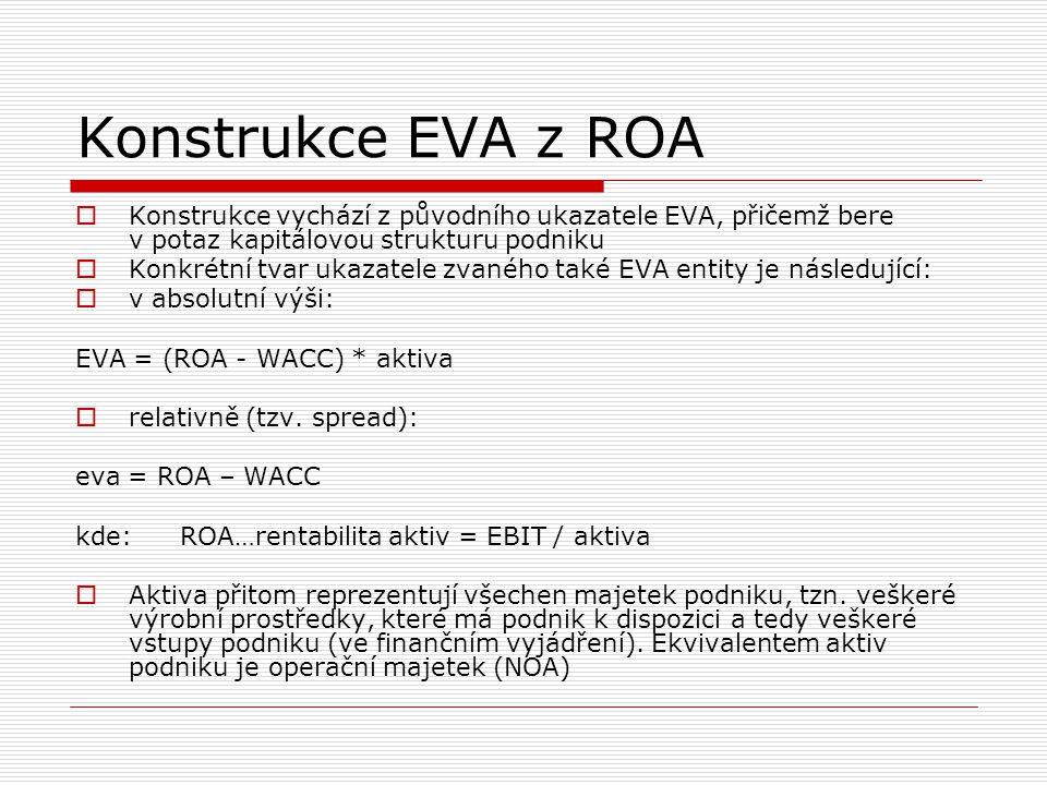 Konstrukce EVA z ROA  Konstrukce vychází z původního ukazatele EVA, přičemž bere v potaz kapitálovou strukturu podniku  Konkrétní tvar ukazatele zva