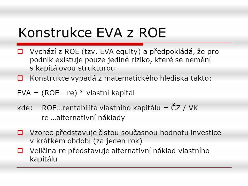 Konstrukce EVA z ROE  Vychází z ROE (tzv. EVA equity) a předpokládá, že pro podnik existuje pouze jediné riziko, které se nemění s kapitálovou strukt