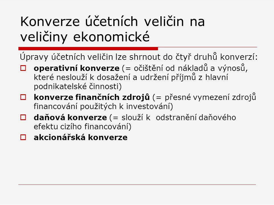 Konverze účetních veličin na veličiny ekonomické Úpravy účetních veličin lze shrnout do čtyř druhů konverzí:  operativní konverze (= očištění od nákl