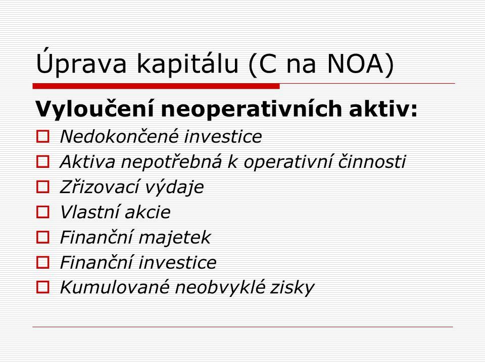Úprava kapitálu (C na NOA) Vyloučení neoperativních aktiv:  Nedokončené investice  Aktiva nepotřebná k operativní činnosti  Zřizovací výdaje  Vlas
