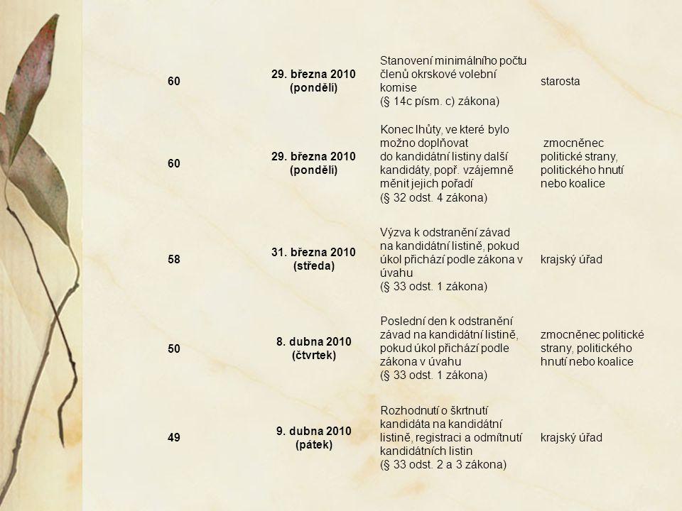60 29. března 2010 (pondělí) Stanovení minimálního počtu členů okrskové volební komise (§ 14c písm. c) zákona) starosta 60 29. března 2010 (pondělí) K