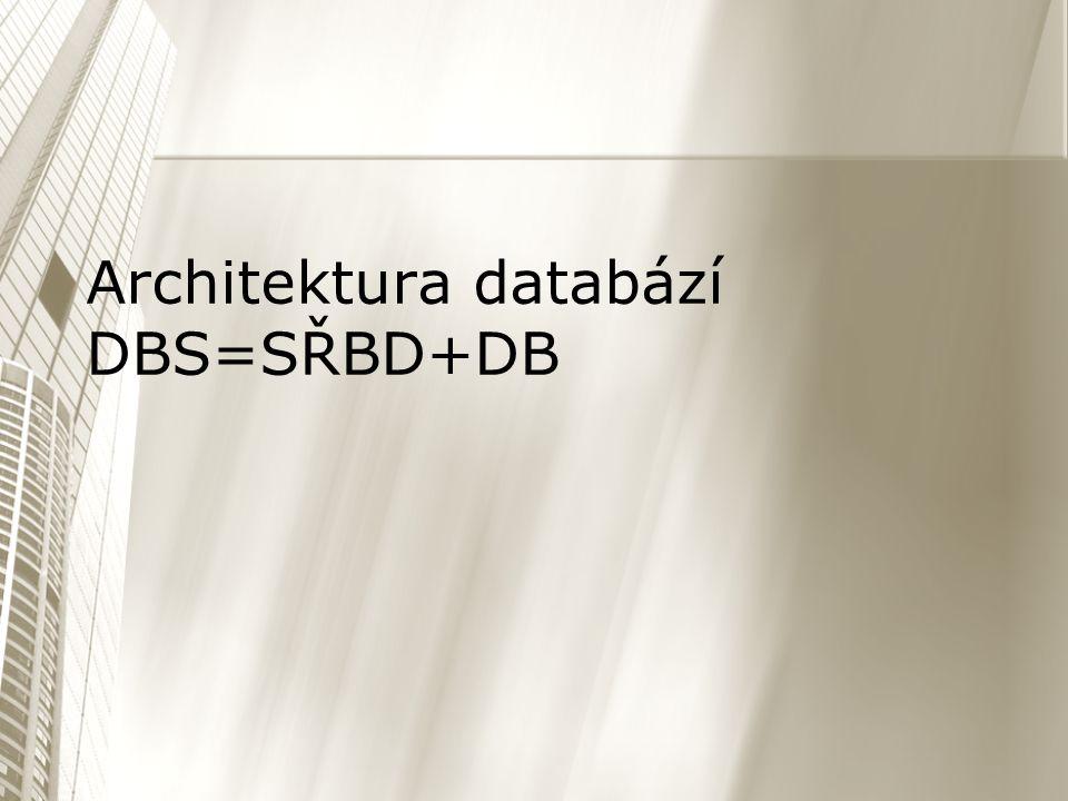 Centralizovaná Decentralizovaná File - Serve Klient- Server Centrální (Terminal) DBS = SŘBD + DB