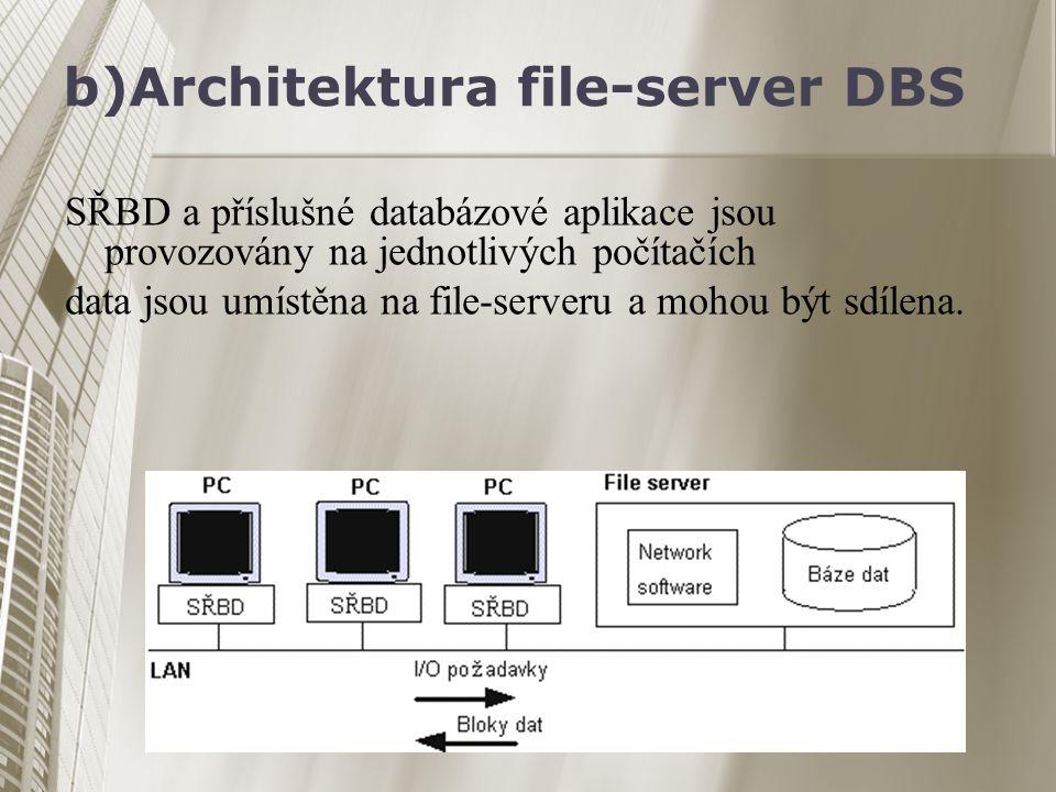 b)Architektura file-server DBS SŘBD a příslušné databázové aplikace jsou provozovány na jednotlivých počítačích data jsou umístěna na file-serveru a m
