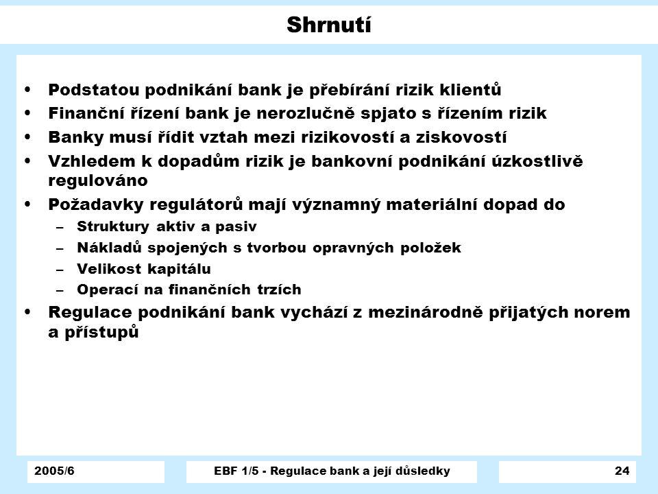 2005/6EBF 1/5 - Regulace bank a její důsledky24 Shrnutí Podstatou podnikání bank je přebírání rizik klientů Finanční řízení bank je nerozlučně spjato