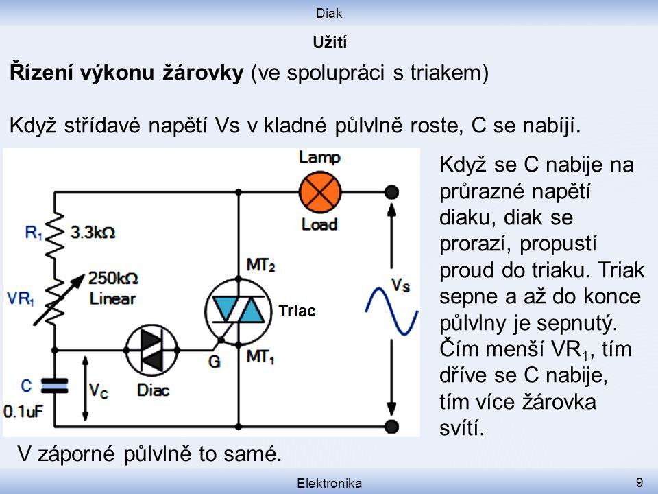 Diak Elektronika 9 Řízení výkonu žárovky (ve spolupráci s triakem) Když střídavé napětí Vs v kladné půlvlně roste, C se nabíjí. Když se C nabije na pr