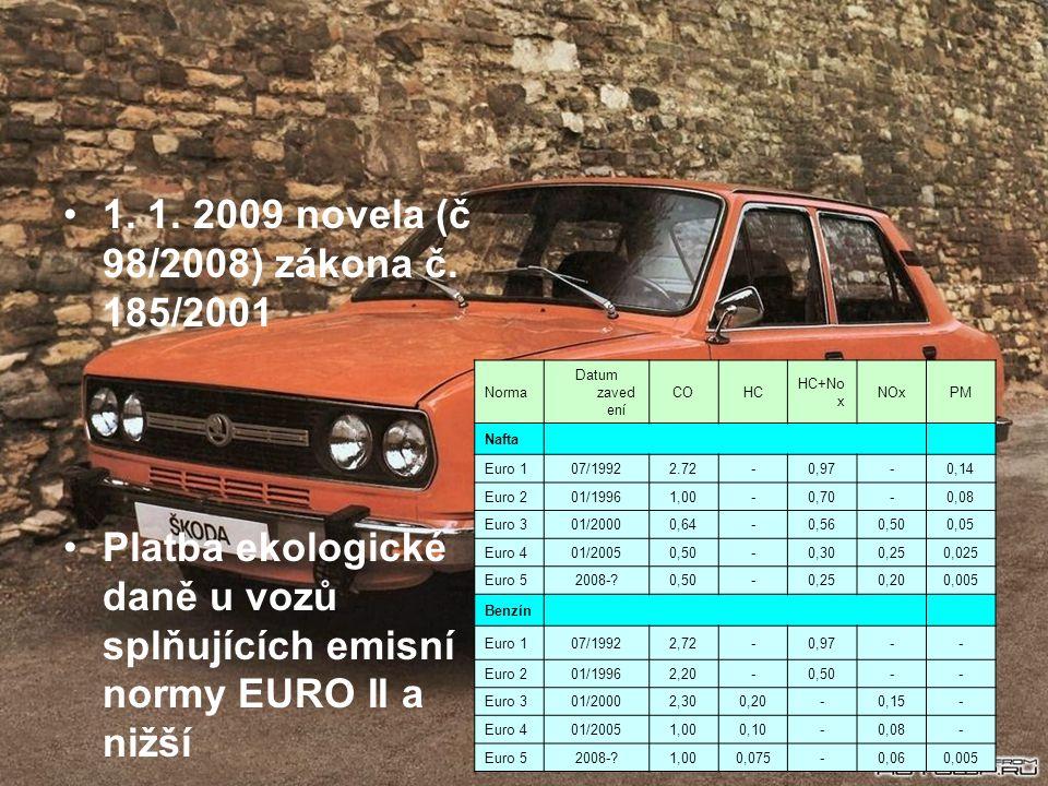 1. 1. 2009 novela (č 98/2008) zákona č. 185/2001 Platba ekologické daně u vozů splňujících emisní normy EURO II a nižší Norma Datum zaved ení COHC HC+