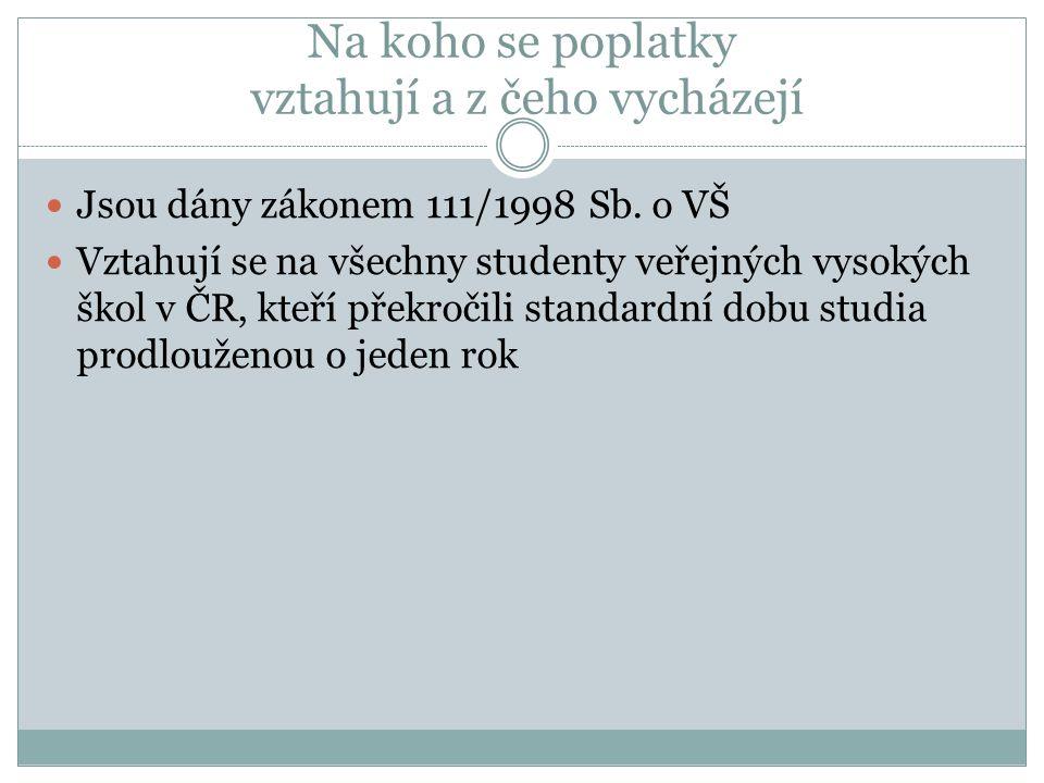 Na koho se poplatky vztahují a z čeho vycházejí Jsou dány zákonem 111/1998 Sb. o VŠ Vztahují se na všechny studenty veřejných vysokých škol v ČR, kteř