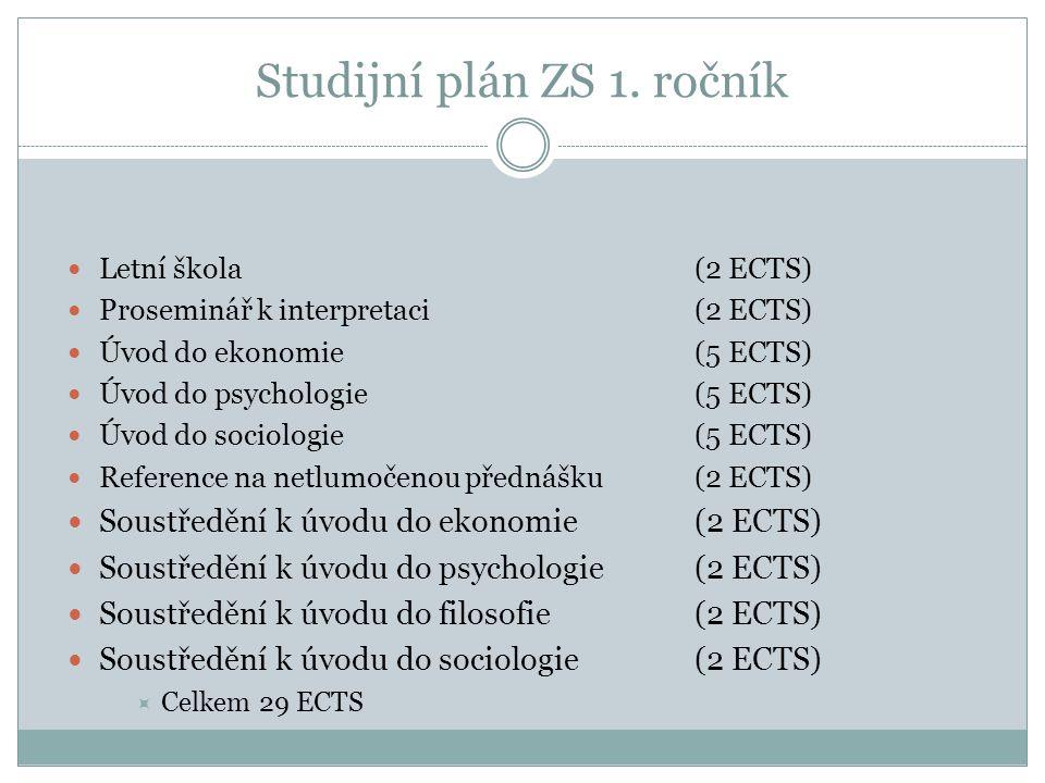 Studijní plán ZS 1. ročník Letní škola(2 ECTS) Proseminář k interpretaci (2 ECTS) Úvod do ekonomie (5 ECTS) Úvod do psychologie (5 ECTS) Úvod do socio