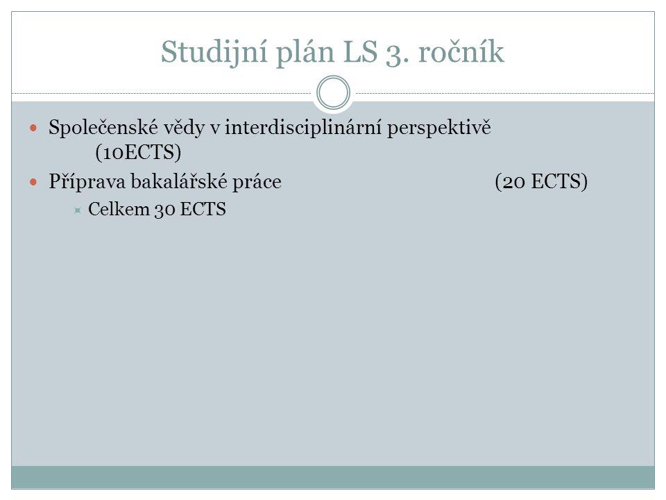 Studijní plán LS 3. ročník Společenské vědy v interdisciplinární perspektivě (10ECTS) Příprava bakalářské práce (20 ECTS)  Celkem 30 ECTS