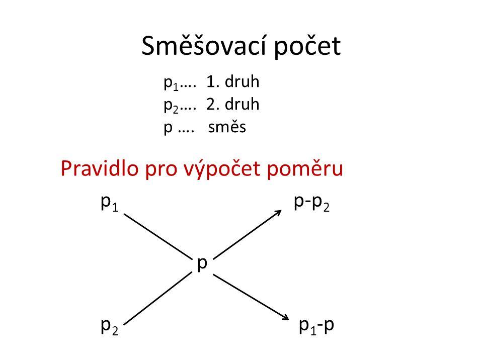 Směšovací počet p 1 p-p 2 p p 2 p 1 -p Pravidlo pro výpočet poměru p 1 …. 1. druh p 2 …. 2. druh p …. směs