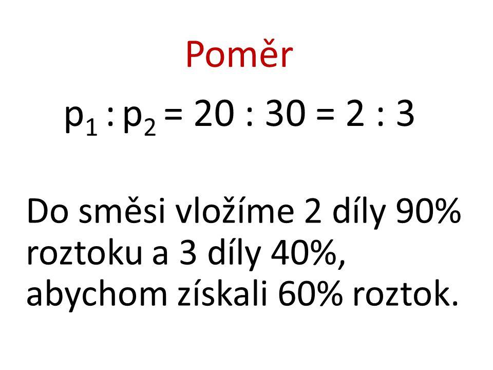 Poměr p 1 : p 2 = 20 : 30 = 2 : 3 Do směsi vložíme 2 díly 90% roztoku a 3 díly 40%, abychom získali 60% roztok.