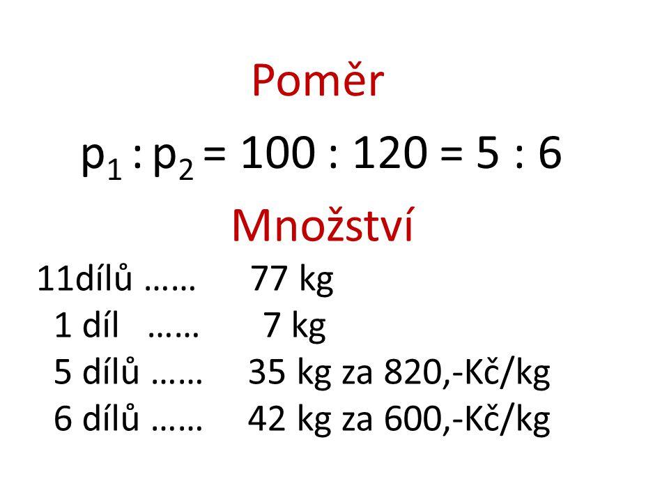 Poměr p 1 : p 2 = 100 : 120 = 5 : 6 Množství 11dílů …… 77 kg 1 díl …… 7 kg 5 dílů …… 35 kg za 820,-Kč/kg 6 dílů …… 42 kg za 600,-Kč/kg