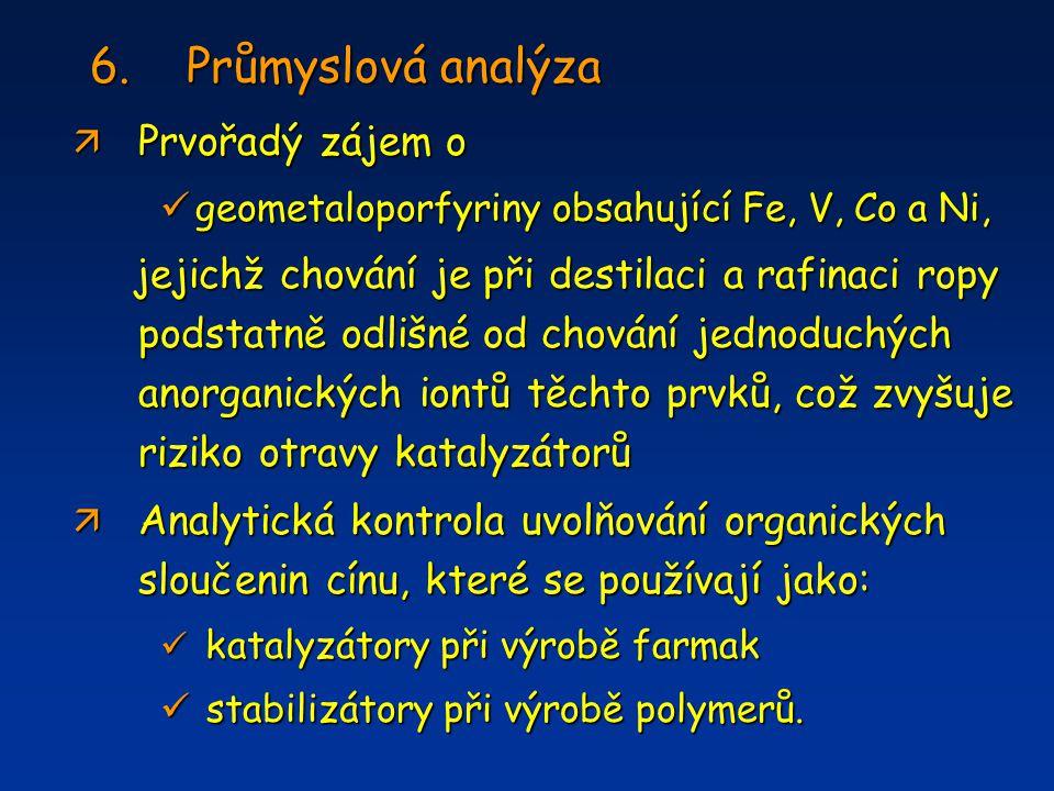 6.Průmyslová analýza ä Prvořadý zájem o geometaloporfyriny obsahující Fe, V, Co a Ni, geometaloporfyriny obsahující Fe, V, Co a Ni, jejichž chování je