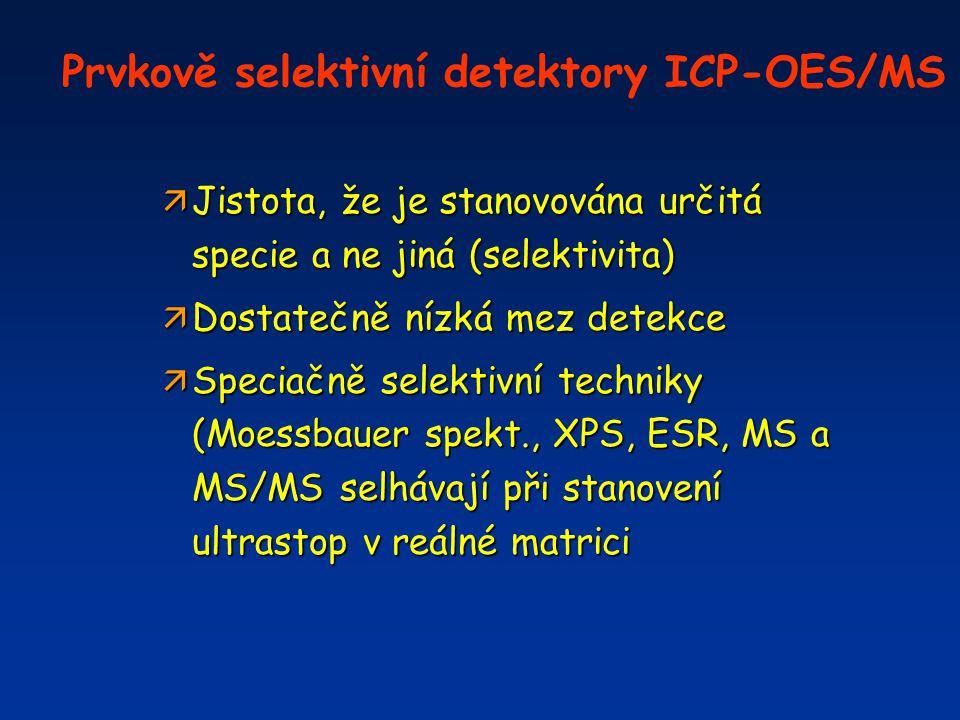 Prvkově selektivní detektory ICP-OES/MS ä Jistota, že je stanovována určitá specie a ne jiná (selektivita) ä Dostatečně nízká mez detekce ä Speciačně