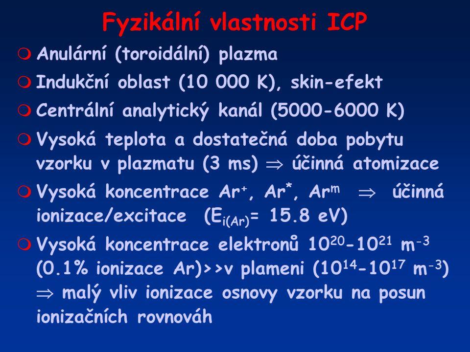 Fyzikální vlastnosti ICP m Anulární (toroidální) plazma m Indukční oblast (10 000 K), skin-efekt m Centrální analytický kanál (5000-6000 K) m Vysoká t