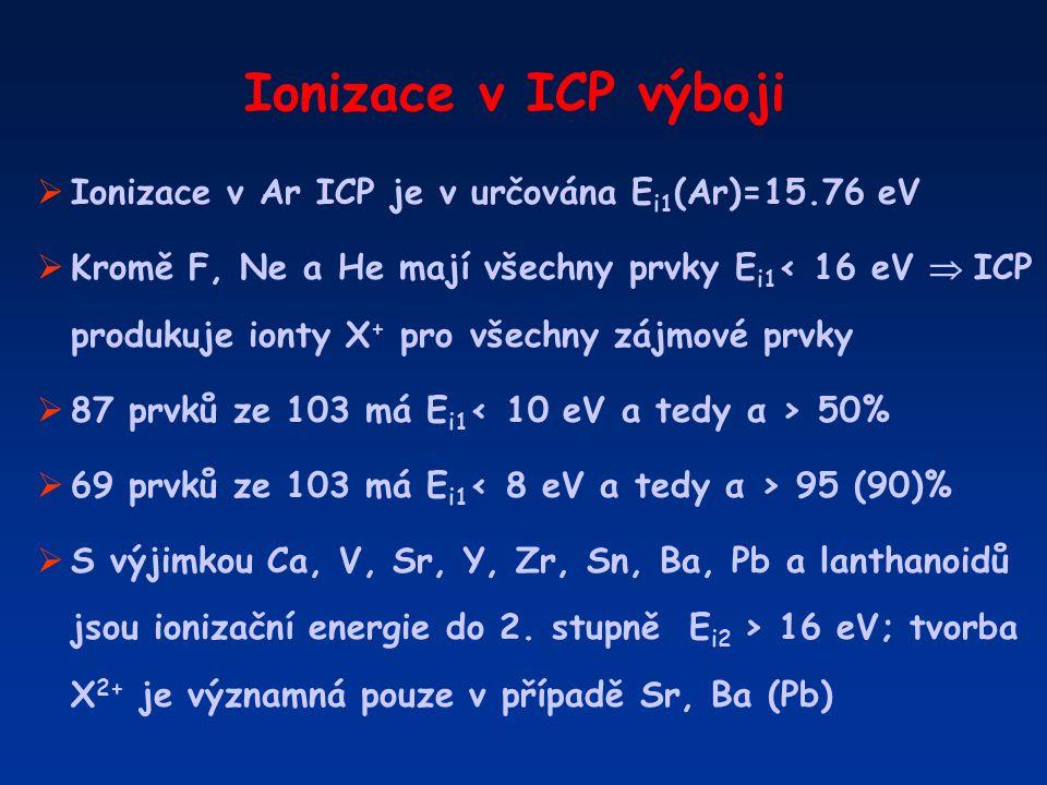 Ionizace v ICP výboji  Ionizace v Ar ICP je v určována E i1 (Ar)=15.76 eV  Kromě F, Ne a He mají všechny prvky E i1 < 16 eV  ICP produkuje ionty X